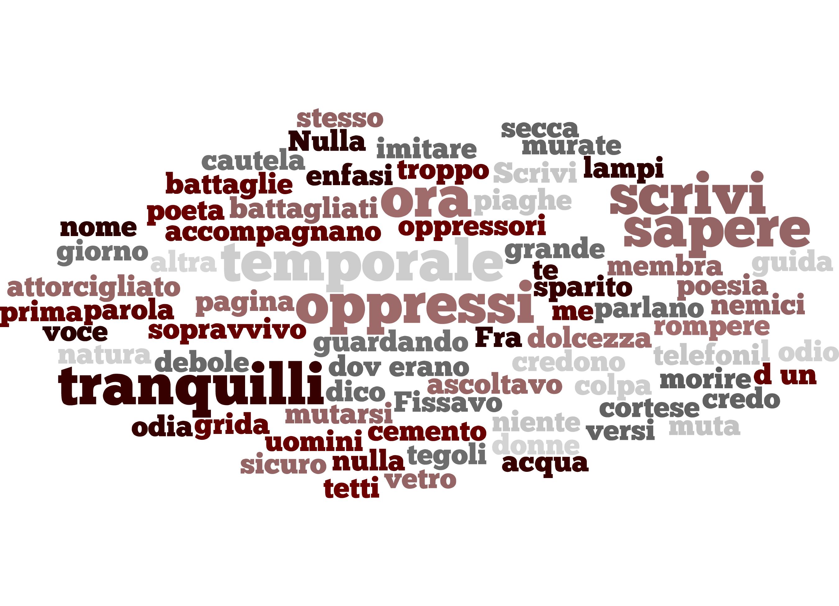 Traducendo Brecht di Franco Fortini