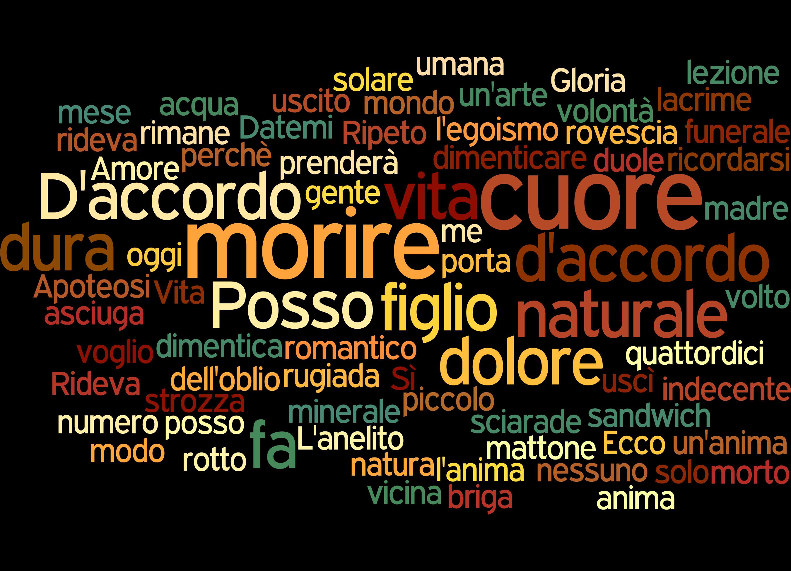 Diluente di Fernando Pessoa