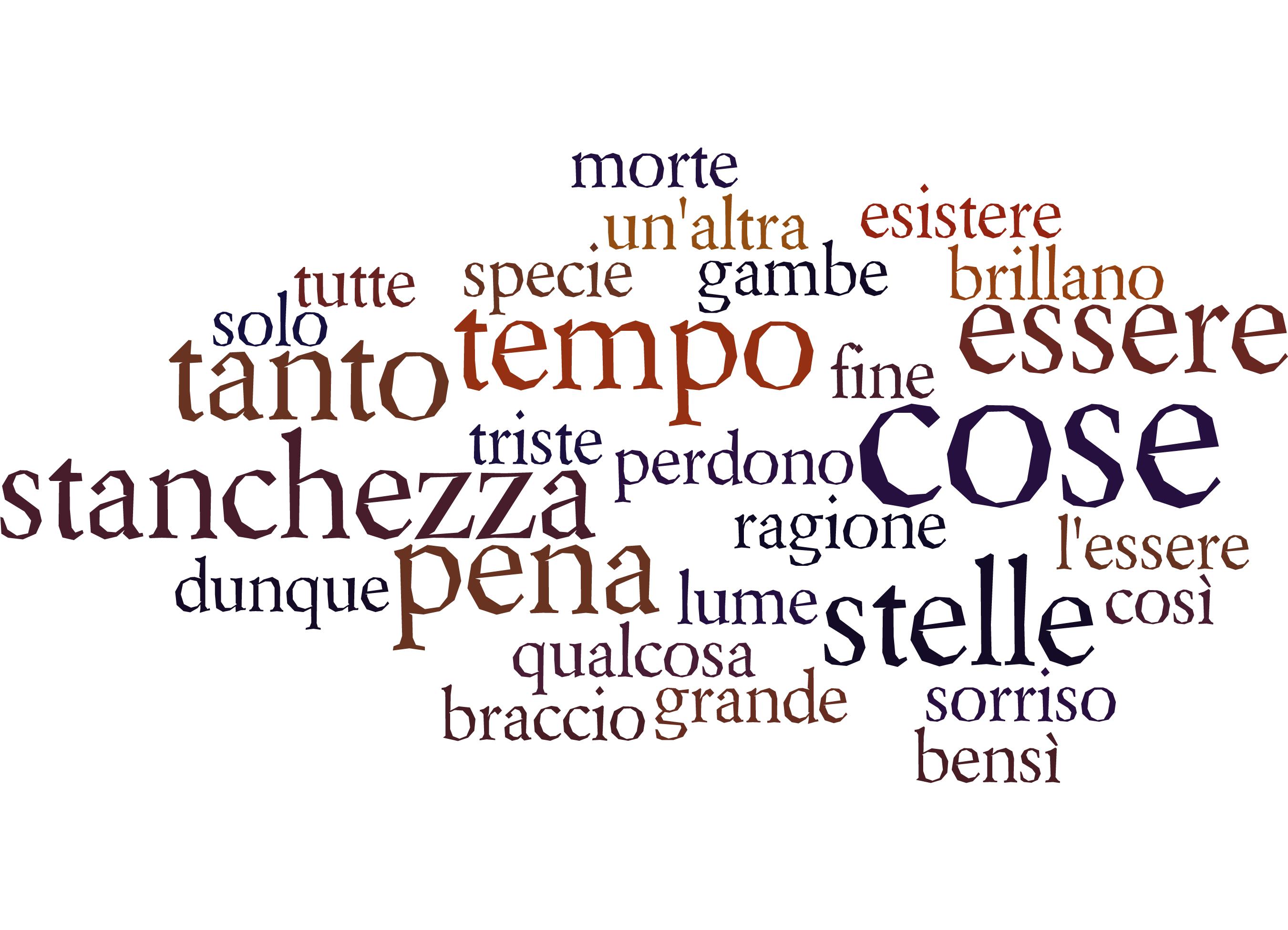 Ho pena delle stelle di Fernando Pessoa