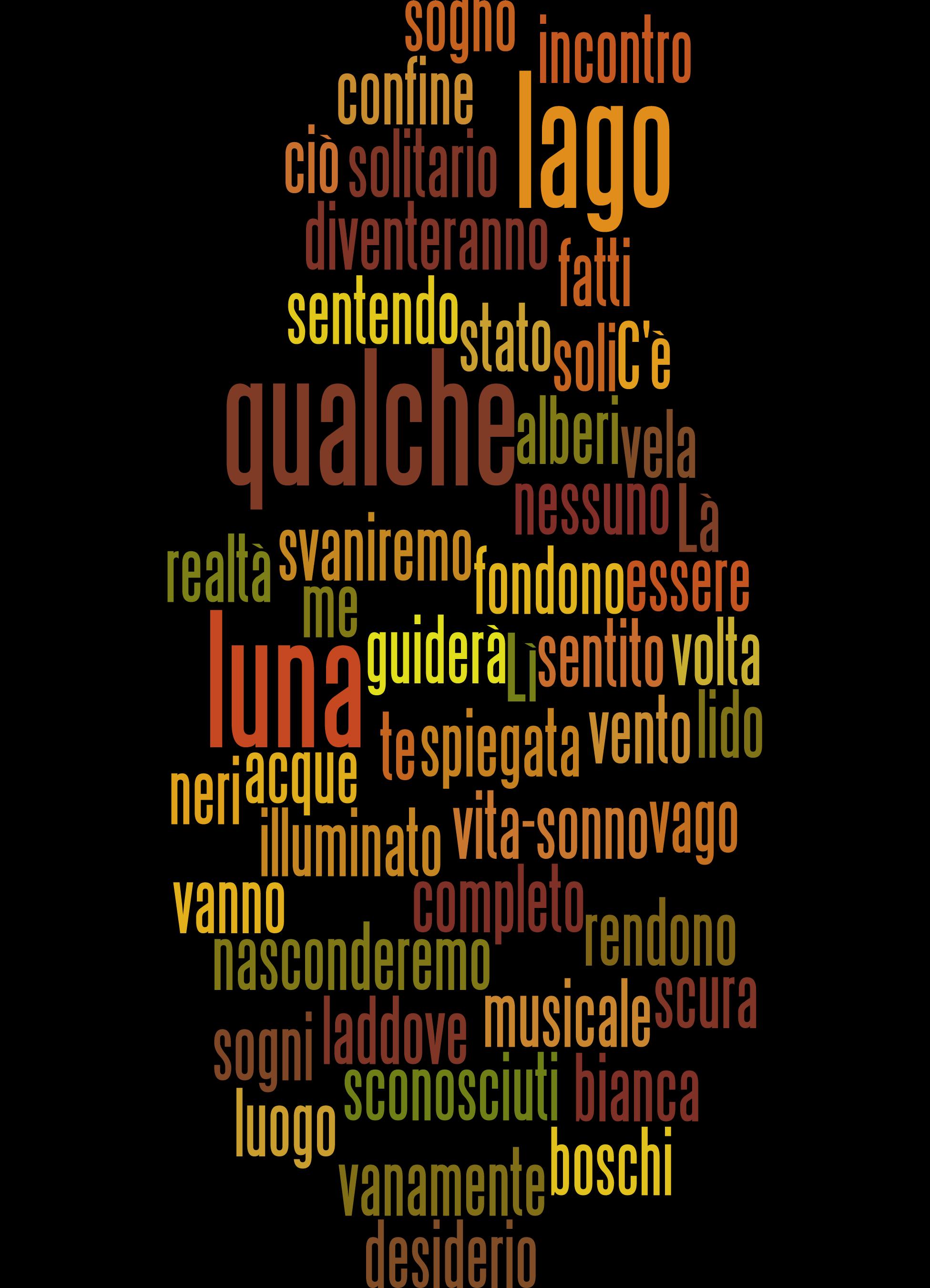Licantropia di Fernando Pessoa
