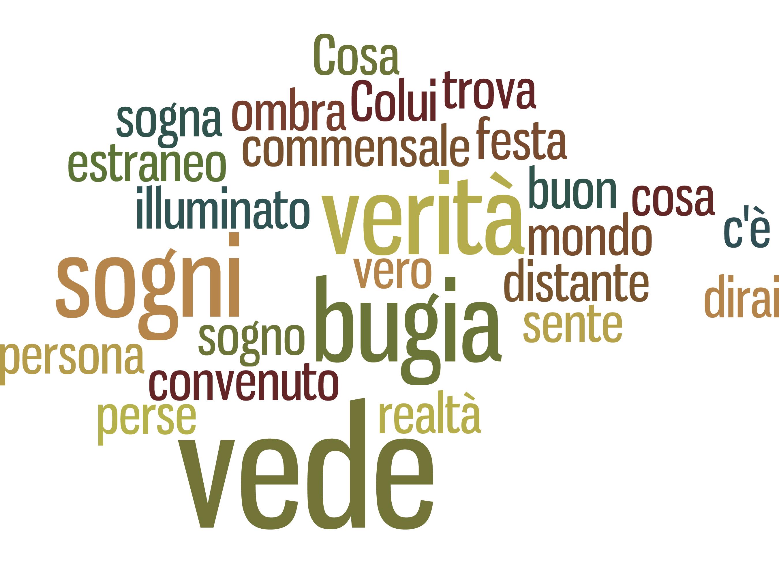 Quem sonha mais? di Fernando Pessoa