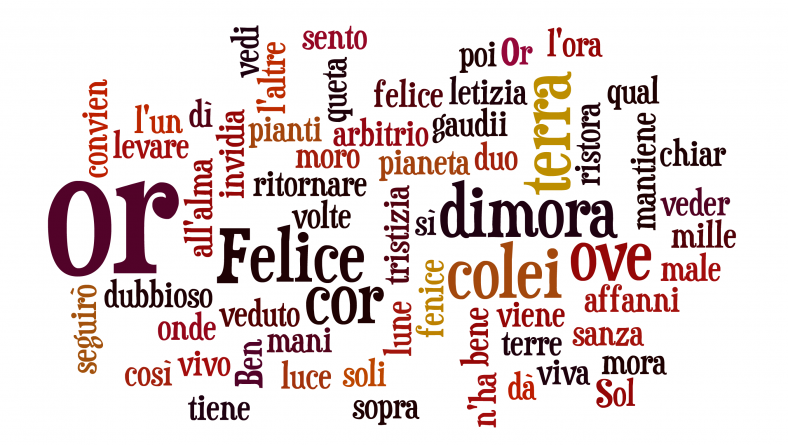 Felice terra, ove colei dimora, di Lorenzo Dei Medici