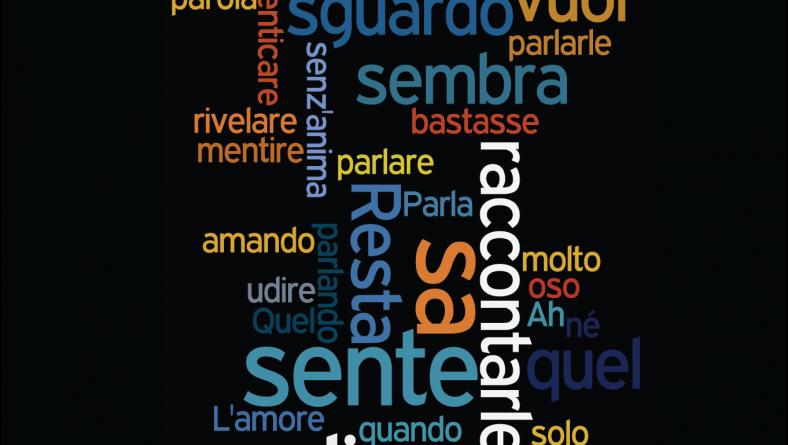 O amor, quando se revela di Fernando Pessoa