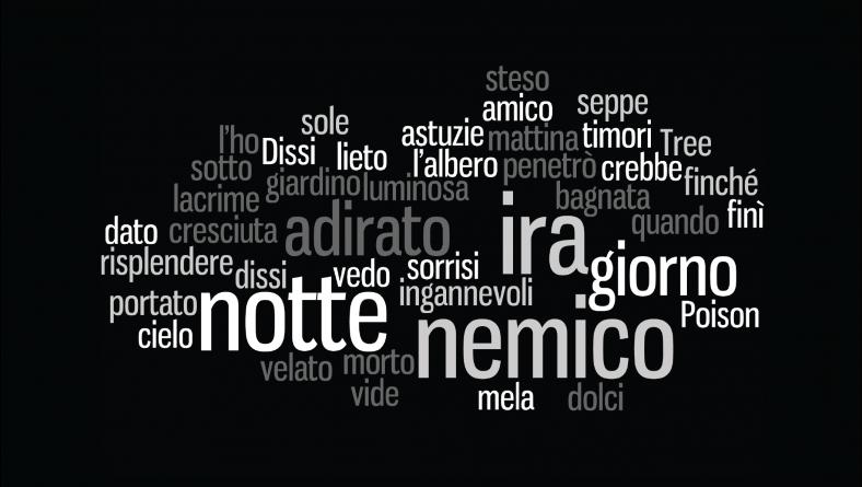 La Credenza Arthur Rimbaud Parafrasi : William blake u2013 nuvole di poesia ~