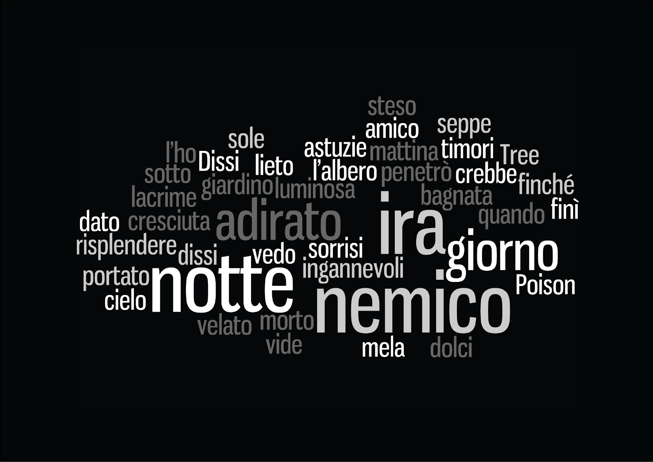 La Credenza Arthur Rimbaud : Arte contemporanea milano · that s contemporary