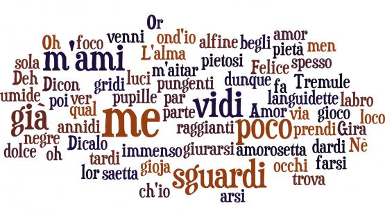Le Rime, sonetto XXI di Vittorio Alfieri
