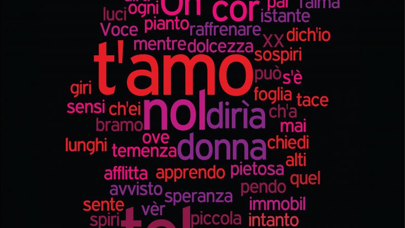 Sonetto XX, S' io t'amo oh donna! io nol dirìa di Vittorio Alfieri