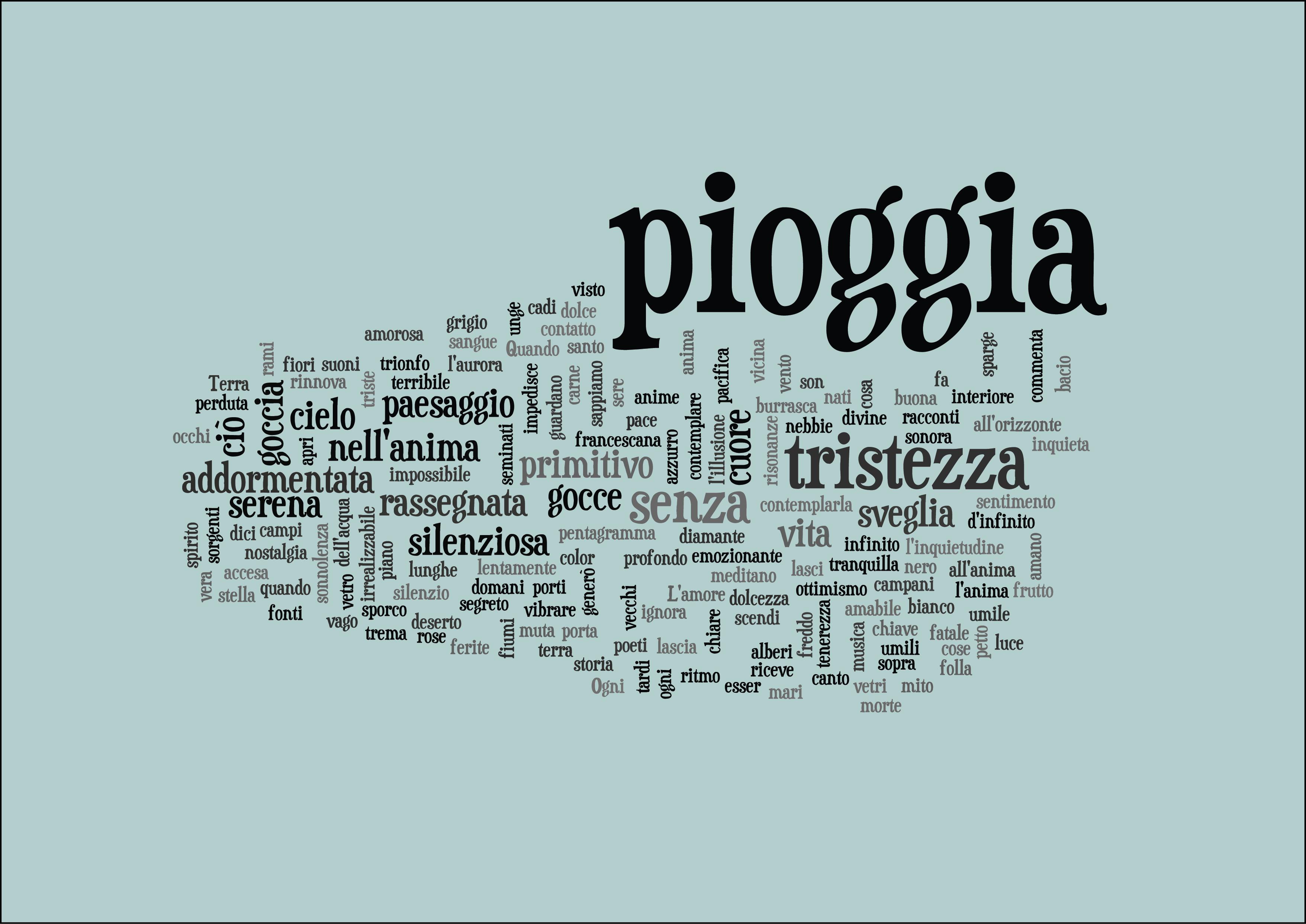 Pioggia Di Federico Garcia Lorca Nuvole Di Poesia